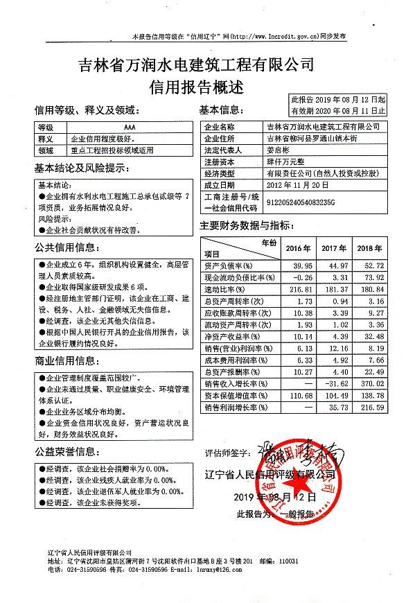 吉林省万润水电建筑工程有限公司.jpg
