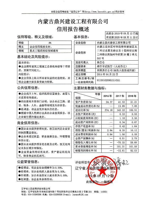 内蒙古鼎兴建设工程有限公司.jpg